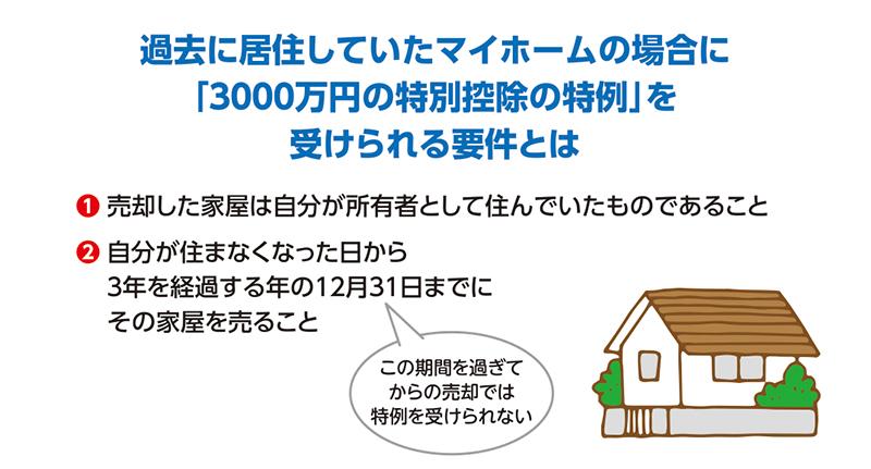 3000万円の特別控除の特例
