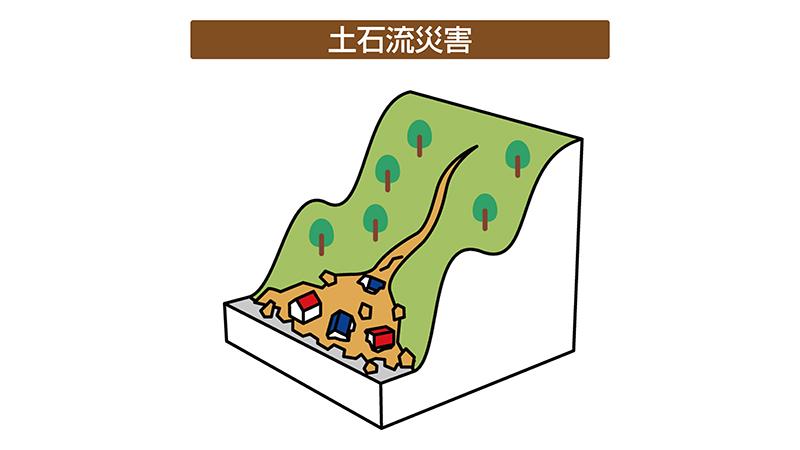 土石流災害