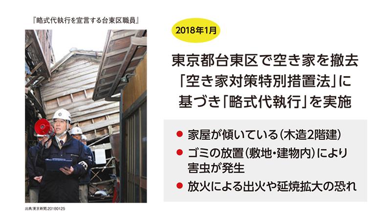 東京都台東区 空き家対策特別措置法による略式代執行の実施