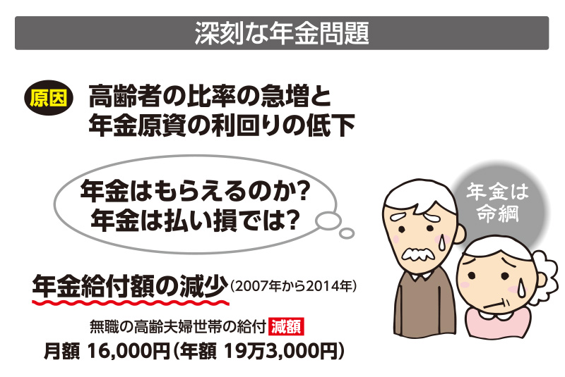 深刻な年金問題